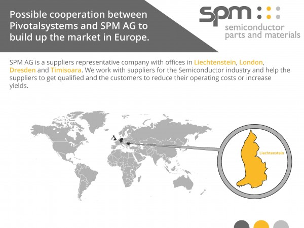Possible Cooperation between Privotalsystems and SPM AG to Build up the Market in Europe